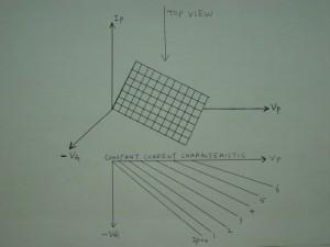 3_dimension_c