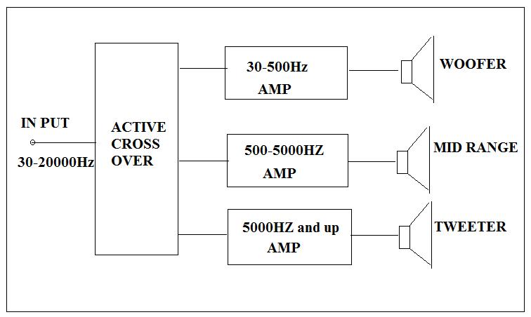 home build 24db three way tube active crossover ttradio rh ttradio net Coaxle Passive Crossover Passive Crossover Schematic Pre Amp