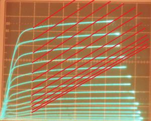 curve no gd