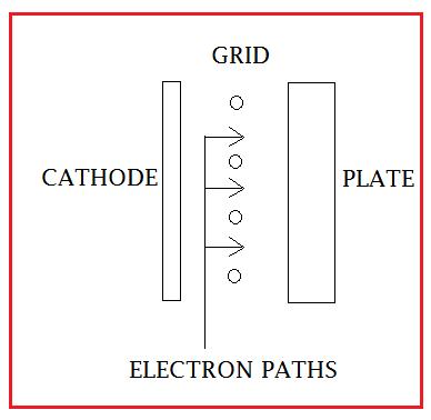 electron02