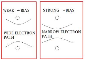 electron03