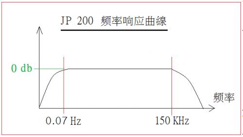 Jp200_06